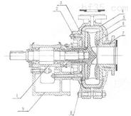 AHR、LR、MR型渣漿泵