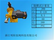 机械隔膜式计量泵JWM-120/0.4-P