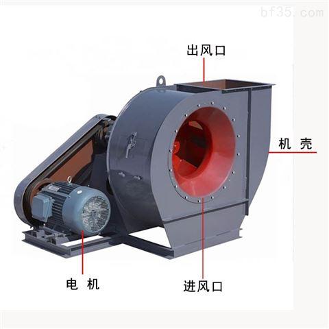 抽風機4-72系列離心式通風設備