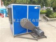 HTFC-I-12-箱式離心風機   風量5000,風壓350pa