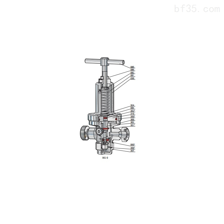 泄压阀Niezgodka safetySKS-GA-70.2/DN25型
