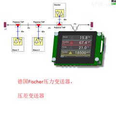 代理德国Fischer压力变送器